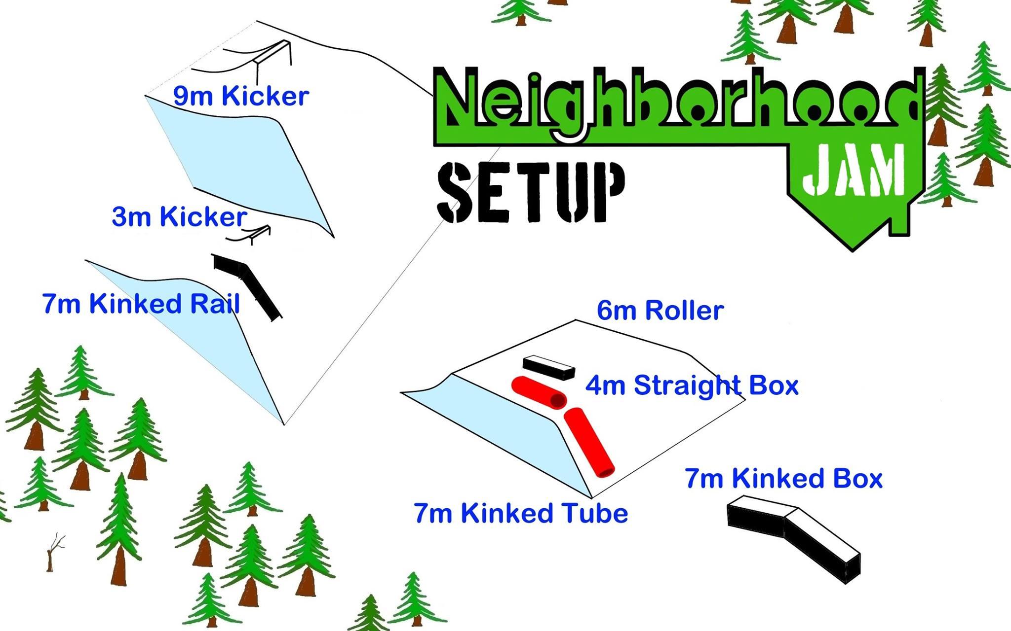 NHJP_Setup